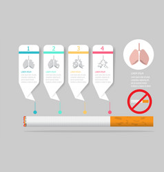 timeline infographic of lung destroyed form vector image