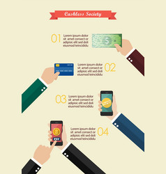 online payment and cashless society infographic vector image