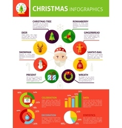 christmas holiday infographics vector image