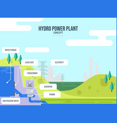 Dam hydro power plant concept infographic vector