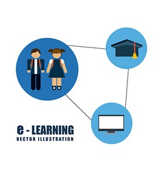 E-learning concept vector