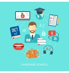 Foreign language courses and schools concept Flat vector