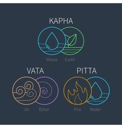 Ayurveda elements and doshas on dark vector