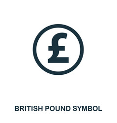 british pound symbol icon mobile app printing vector image