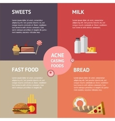 Foods causing acne info graphics vector