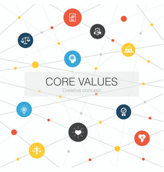 Core values trendy web template with simple icons vector
