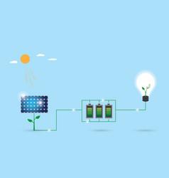 solar panel tree generate power to lightbulb vector image
