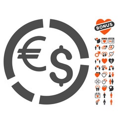 Currency diagram icon with love bonus vector