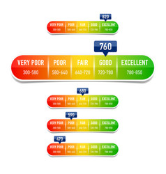 Credit score rating scale vector