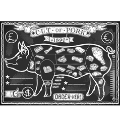 Vintage Blackboard Cut of Pork vector