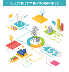 Electric power infographic poster vector