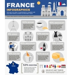 France Infographic Set vector