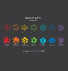 Chakras system of human body - used in yoga vector