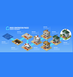 House construction phases infographics vector