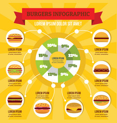 Burgers infographic flat style vector