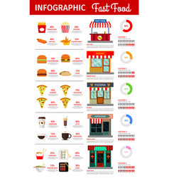 Infographics on fast food meals or snacks vector