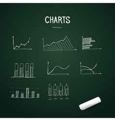 Set of doodles charts with chalk on chalkboard vector