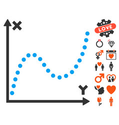 dotted plot icon with dating bonus vector image vector image