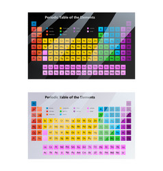 periodic table for chemistry vector image