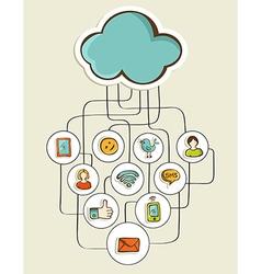 Cloud computing network sketch vector image vector image