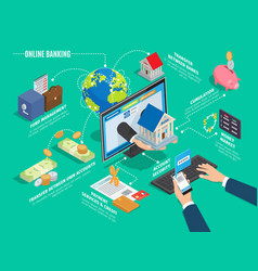 online banking process scheme on green background vector image