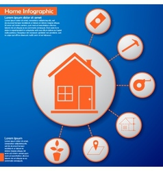 Home infographic with plant hummer and money vector image vector image