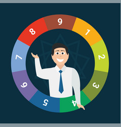 Enneagram circle design with businessman vector