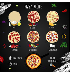 Italian pizza with pepperoni step-by-step recipe vector