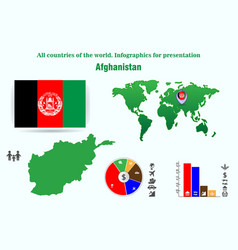 2 afghanistan all countries of the world vector image