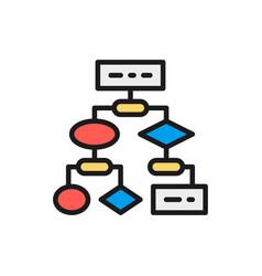 Algorithm coding block schemes api vector