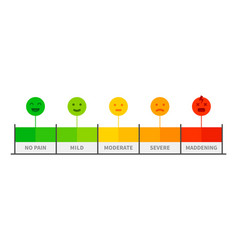 Pain scale painful rating meter pain level vector