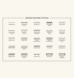 Sewing machine stitches with titles vector