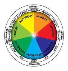 colourful calendar wheel vector image