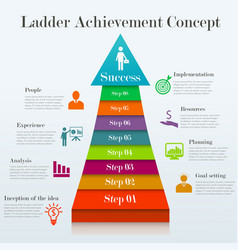 Ladder achievement concept vector image