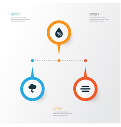 Climate icons set collection of moisture vector
