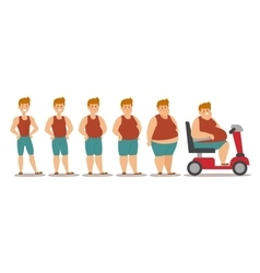 Fat man cartoon style different stages vector image
