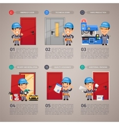 Fireproof Door Production Step by Step vector image