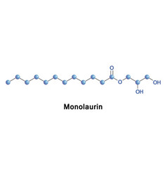 Monolaurin glycerol monolaurate vector