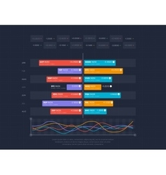 Business infographics concept with online index vector image vector image