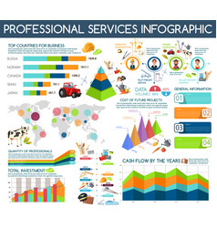 professions ans service infographics vector image