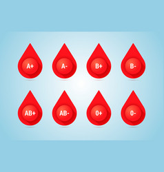 blood drops icons with blood groups name vector image