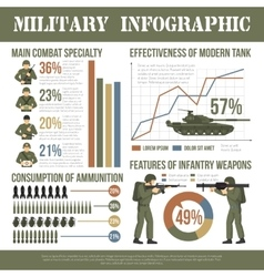 Military Army Infographic Char Flat Poster vector