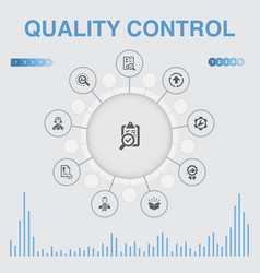 Quality control infographic with icons contains vector