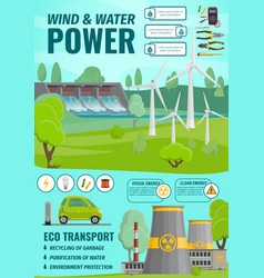 Eco wind water power and nuclear energy vector