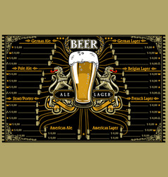 Beer menu or pub placemat vector