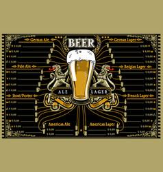 Beer menu or pub placemat vector
