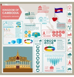 Cambodia infographics statistical data sights vector
