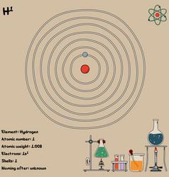 infographic element hydrogen vector image