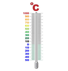 A temperature thermometer vector
