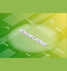knowledge words isometric 3d word text concept vector image